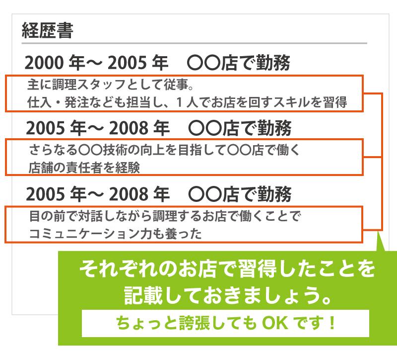 日本政策金融公庫から少しでも多く融資してもらうための別紙資料作成ノウハウ