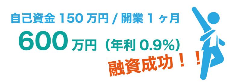 開業時に600万円を借りた成功事例【広告代理店編】