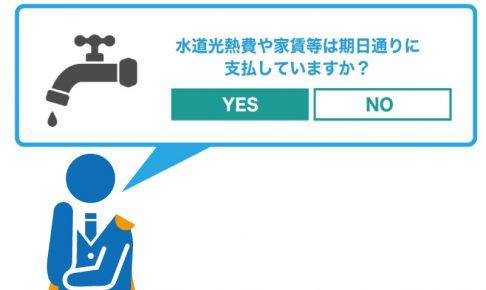 日本政策金融公庫(公庫)では、融資手続きの際に水道光熱費の支払い状況が見られます。