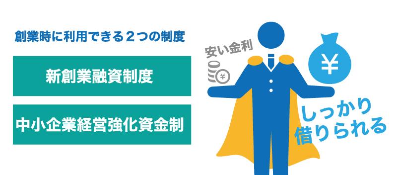 創業してすぐにおすすめの日本政策金融公庫の融資制度