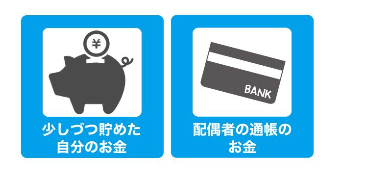 融資を受けるための、自己資金とは?