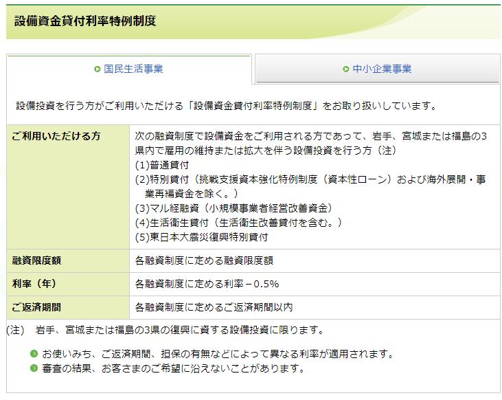 浦安の方で公庫から融資を受け、金利が0.35%になった事例