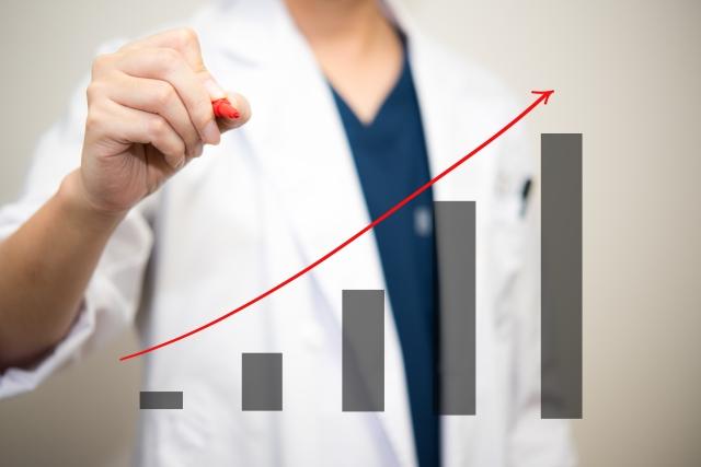 起業したら覚えておくべきマーケティングの分析方法とそのデータ収集について。