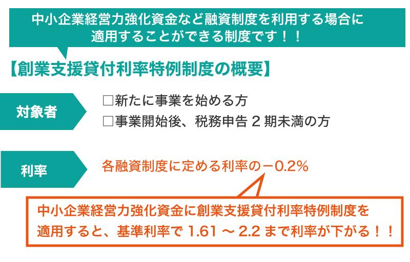 創業支援貸付利率特例制度