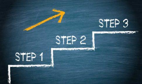 新しい事業の始まり。創業後の具体的なスケジュールについて。