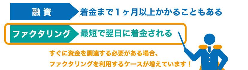 ファクタリング利用の成功事例【建設業】