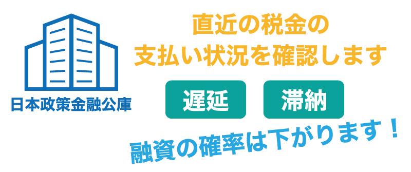 税金を滞納している場合日本政策金融公庫の融資は難しい