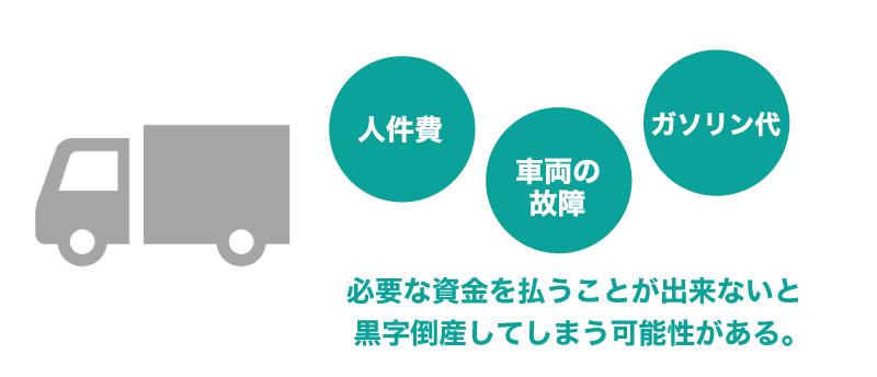 ファクタリング利用の成功事例【運送業】