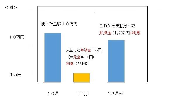 %e3%83%aa%e3%83%9c%e3%81%ae%e5%9b%b3