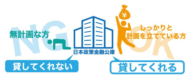 日本政策金融公庫で融資を受けられる人