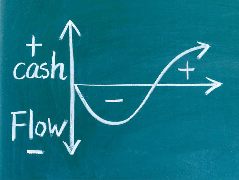 経営者必読!グラフでスッキリ損益分岐点を理解するための6つのポイント