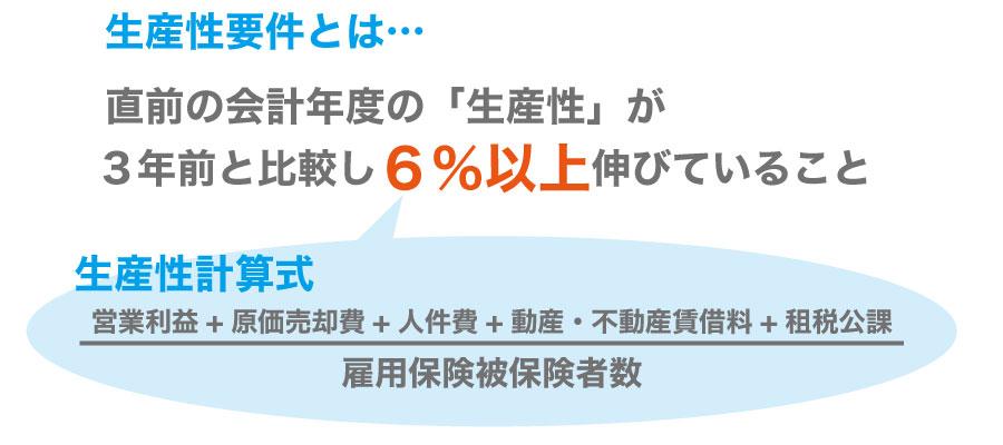 キャリアアップ助成金~平成29年4月1日変更~