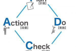 PDCAサイクルを効率よく回すと得られる効果とは?