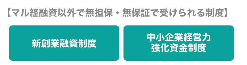 マル経融資で利息1.11%で融資を受けよう!【日本政策金融公庫の融資制度 】