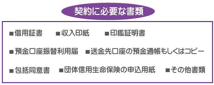 日本政策金融公庫での融資。融資決定とその後の手続きについて。