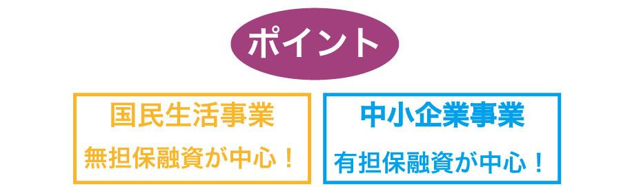日本政策金融公庫の事業!国民生活事業と中小企業事業の違いとは??
