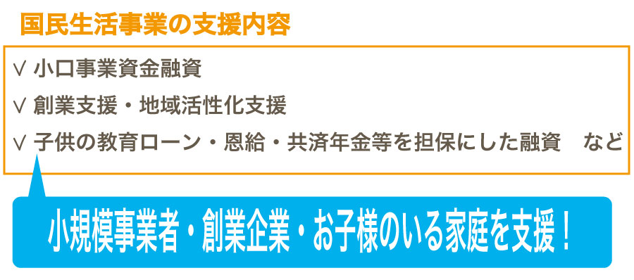 日本政策金融公庫(国金)のサービス!国民生活事業とは?