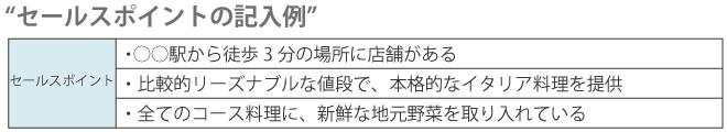 取扱商品・サービスの書き方(創業計画書)