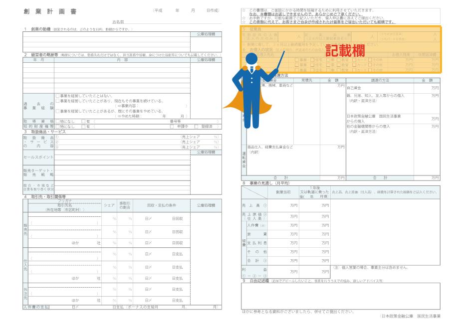 創業融資を成功させるための創業計画書|「従業員」「お借入の状況」の書き方