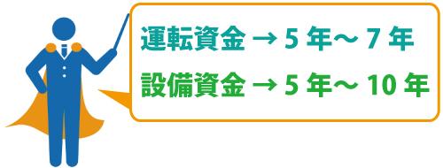 借入希望額を高くしすぎると、1円も借りられないこともある?
