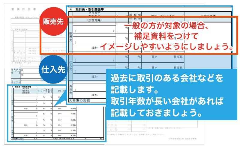 日本政策金融公庫の融資に必要な創業計画書の書き方まとめ【動画あり】