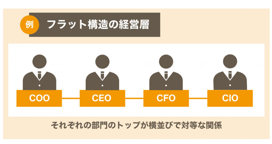 優秀なCFOの条件とは?CEOとの肩を並べる財務のプロフェッショナル