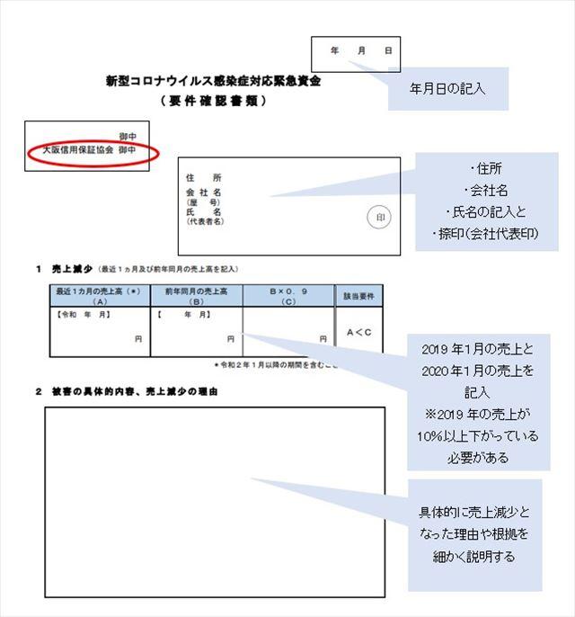 【大阪】新型コロナの影響で経営が落ち込んでいる事業主向け融資制度一覧
