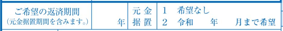 新型コロナウイルス対策 無利子・無担保融資最新まとめ【2020年6月】