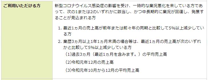 公式HPにヒント?日本政策金融公庫でのコロナ融資の審査ポイントとは