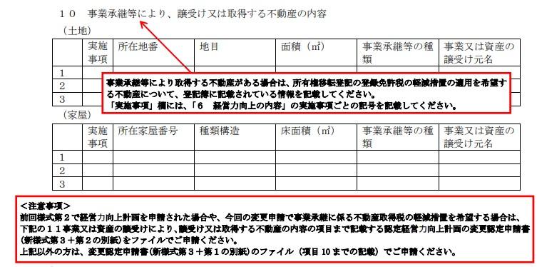 【2020年最新版】経営力向上計画の変更申請マニュアル