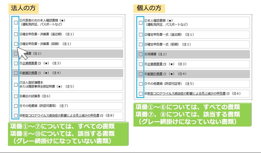日本政策金融公庫の融資をインターネット申し込みする方法
